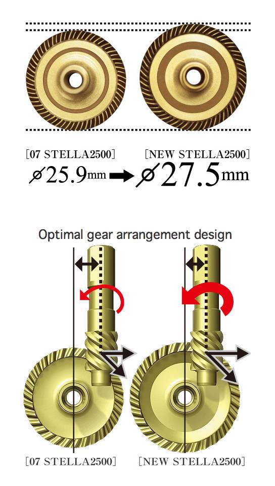 shimano stella pinion gear bearing