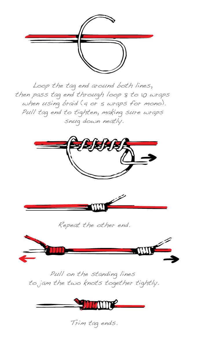 Braid to braid knot for Tying fishing line to reel
