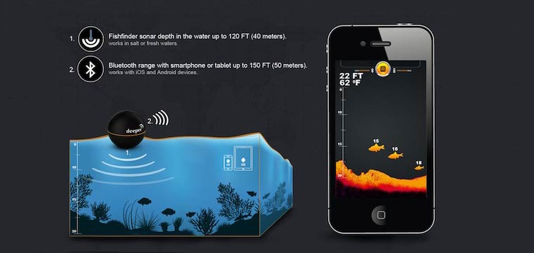 The Deeper – First Fish Finder for Smartphones and Tablets