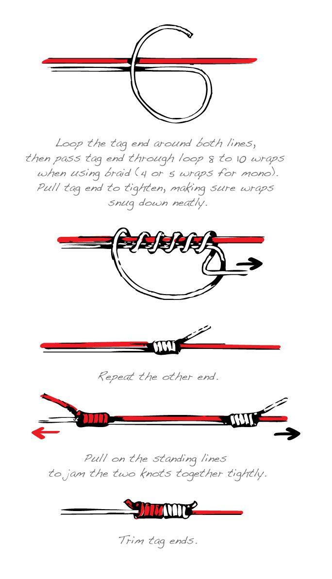 uni knot